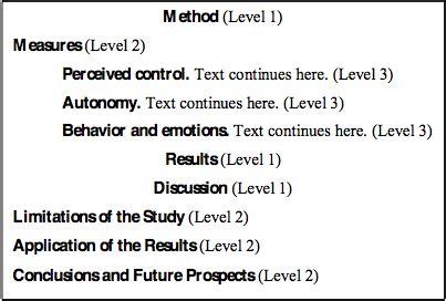 Sample essay apa format